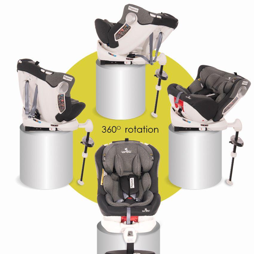360° Rotacija - Revolucija koja će pojednostaviti postavljanje u i izvlačenja djeteta iz autosjedalice