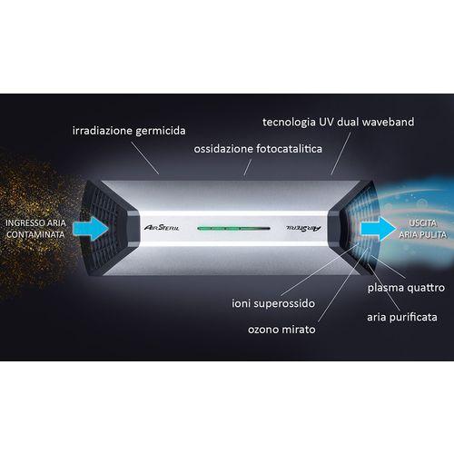 Pročišćivač zraka AIRSTERIL - model WT30W slika 4