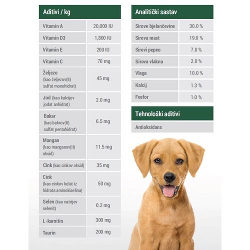 PetQM Dehidrat za pse optimum junior perad 1,8kg slika 2