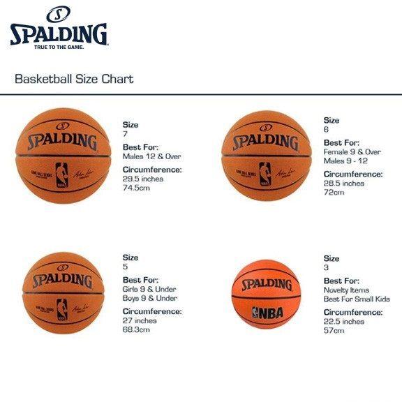 Tablica veličina za brand Spalding